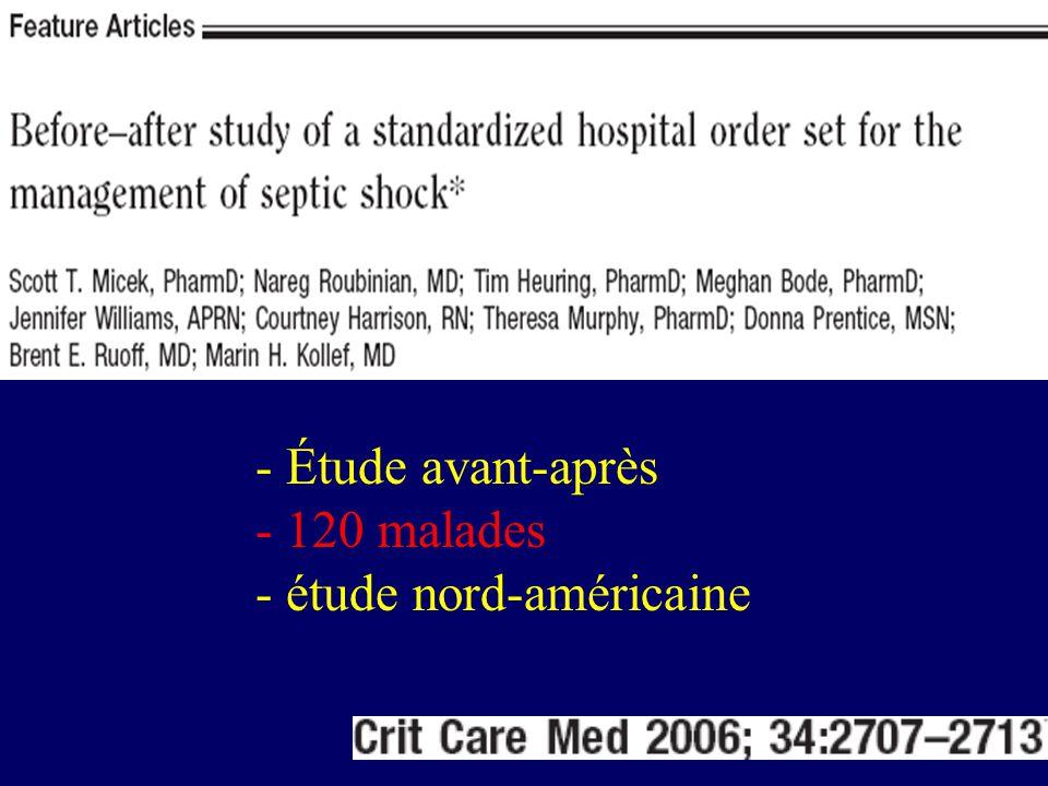 - Étude avant-après - 120 malades - étude nord-américaine