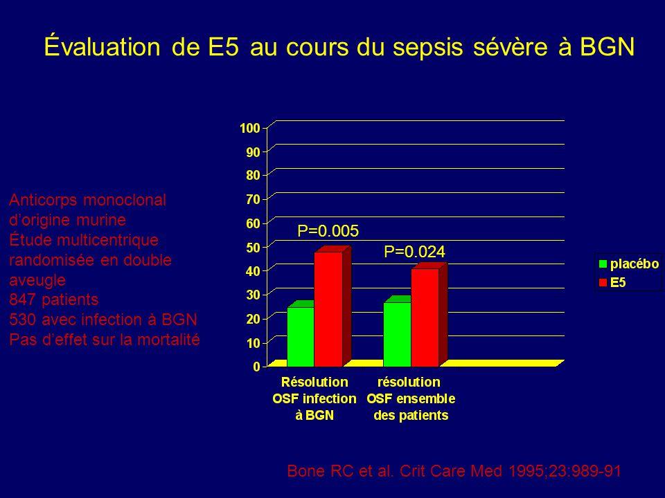 Évaluation de E5 au cours du sepsis sévère à BGN P=0.005 P=0.024 Bone RC et al. Crit Care Med 1995;23:989-91 Anticorps monoclonal dorigine murine Étud