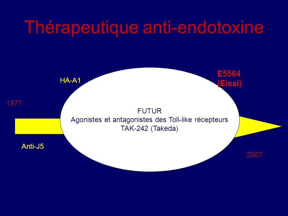 Thérapeutique anti-endotoxine 1977 2007 HA-A1 Anti-J5 Étude CHESS immunoglobulines FUTUR Agonistes et antagonistes des Toll-like récepteurs TAK-242 (T