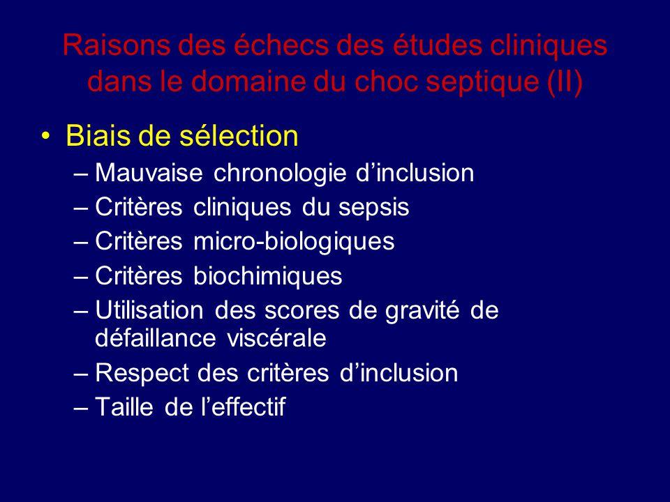 Raisons des échecs des études cliniques dans le domaine du choc septique (II) Biais de sélection –Mauvaise chronologie dinclusion –Critères cliniques