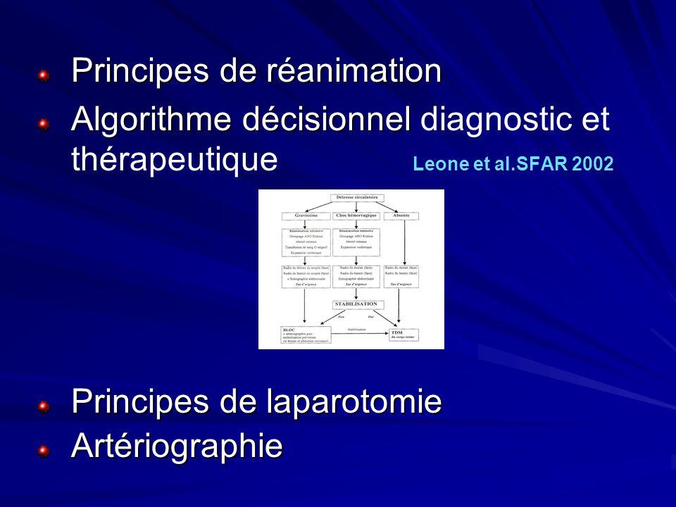 Principes de réanimation Algorithme décisionnel Algorithme décisionnel diagnostic et thérapeutique Leone et al.SFAR 2002 Principes de laparotomie Arté