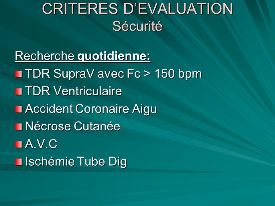 CRITERES DEVALUATION Sécurité Recherche quotidienne: TDR SupraV avec Fc > 150 bpm TDR Ventriculaire Accident Coronaire Aigu Nécrose Cutanée A.V.C Isch