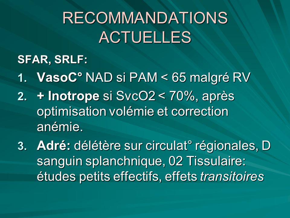 RECOMMANDATIONS ACTUELLES SFAR, SRLF: 1. VasoC° NAD si PAM < 65 malgré RV 2. + Inotrope si SvcO2 < 70%, après optimisation volémie et correction anémi