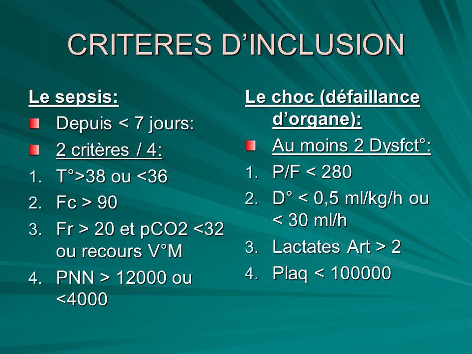 CRITERES DINCLUSION Le sepsis: Depuis < 7 jours: 2 critères / 4: 1. T°>38 ou 38 ou <36 2. Fc > 90 3. Fr > 20 et pCO2 20 et pCO2 <32 ou recours V°M 4.