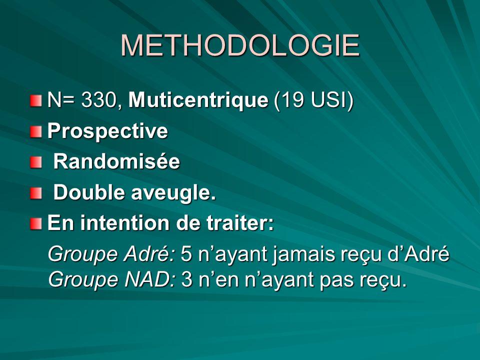 METHODOLOGIE N= 330, Muticentrique (19 USI) Prospective Randomisée Randomisée Double aveugle. Double aveugle. En intention de traiter: Groupe Adré: 5