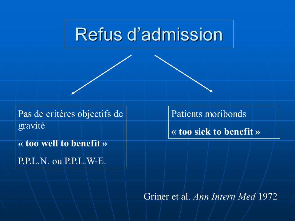 Refus dadmission Pas de critères objectifs de gravité « too well to benefit » P.P.L.N. ou P.P.L.W-E. Patients moribonds « too sick to benefit » Griner