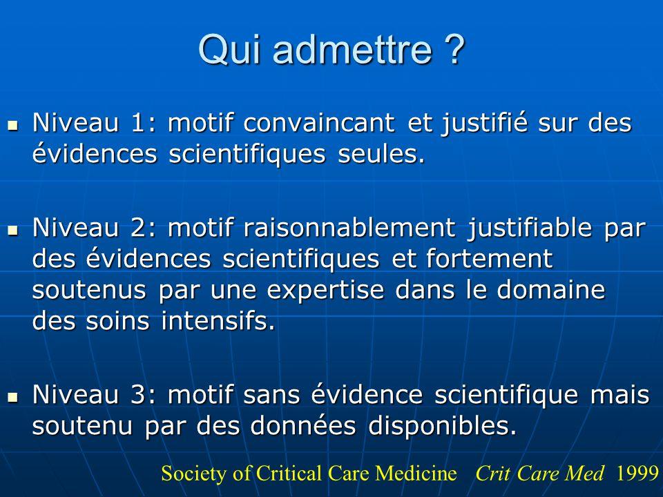 Qui admettre ? Niveau 1: motif convaincant et justifié sur des évidences scientifiques seules. Niveau 1: motif convaincant et justifié sur des évidenc