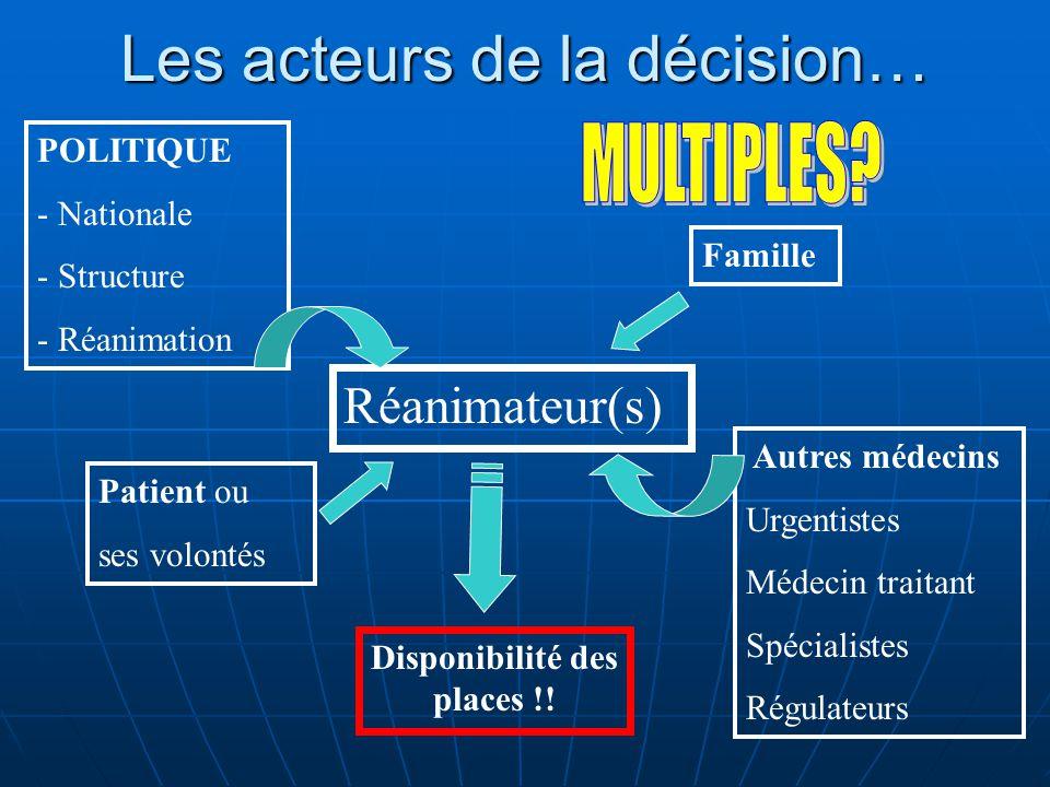 Les acteurs de la décision… POLITIQUE - Nationale - Structure - Réanimation Famille Réanimateur(s) Autres médecins Urgentistes Médecin traitant Spécia