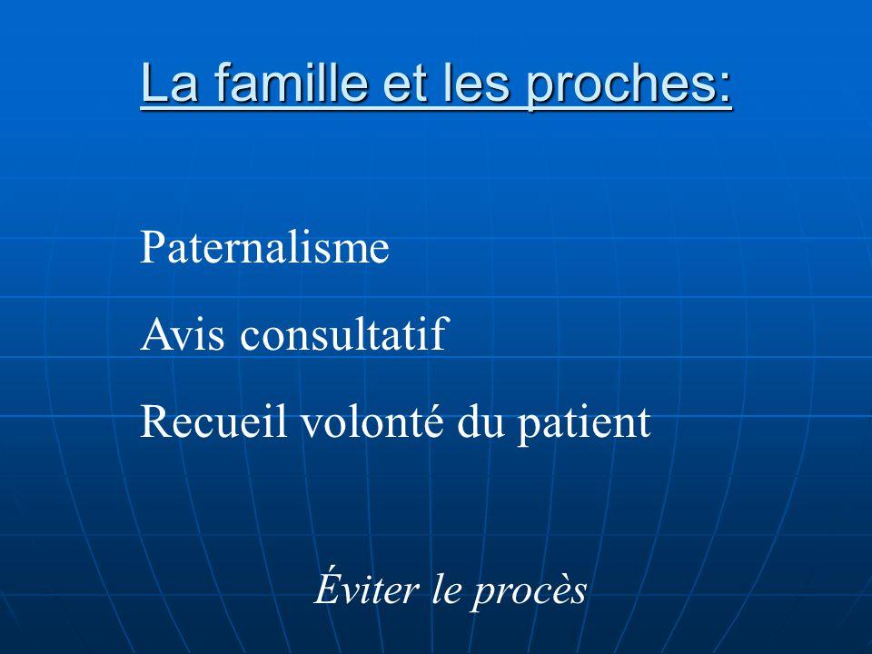 La famille et les proches: Paternalisme Avis consultatif Recueil volonté du patient Éviter le procès