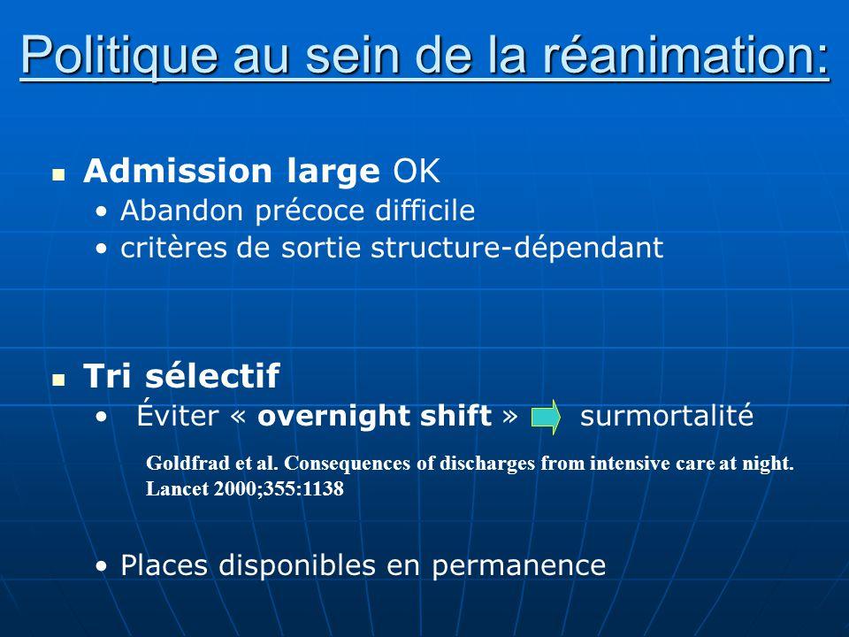 Admission large OK Abandon précoce difficile critères de sortie structure-dépendant Tri sélectif Éviter « overnight shift » surmortalité Places dispon