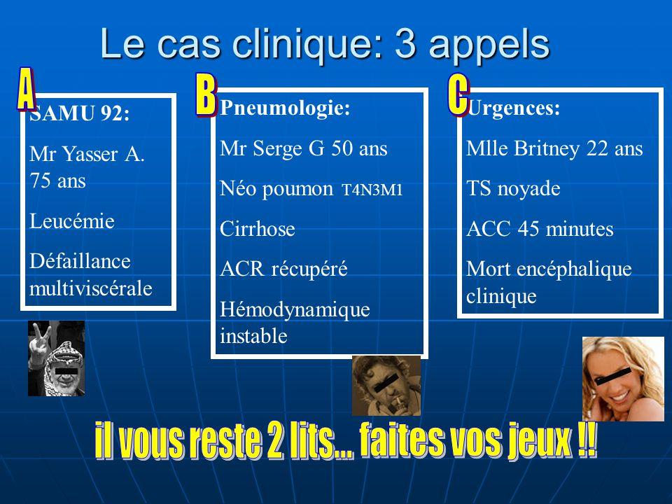 Le cas clinique: 3 appels SAMU 92: Mr Yasser A. 75 ans Leucémie Défaillance multiviscérale Pneumologie: Mr Serge G 50 ans Néo poumon T4N3M1 Cirrhose A