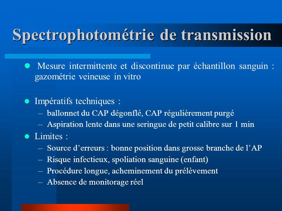 Spectrophotométrie de transmission Mesure intermittente et discontinue par échantillon sanguin : gazométrie veineuse in vitro Impératifs techniques :