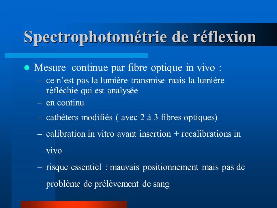 Spectrophotométrie de réflexion Mesure continue par fibre optique in vivo : –ce nest pas la lumière transmise mais la lumière réfléchie qui est analys