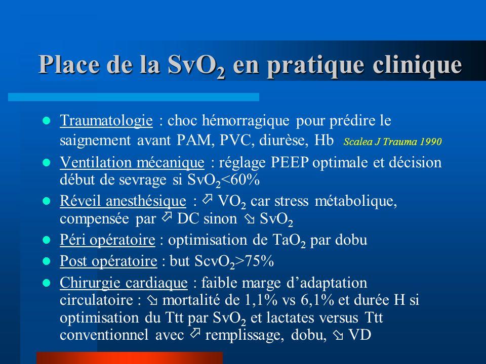 Place de la SvO 2 en pratique clinique Traumatologie : choc hémorragique pour prédire le saignement avant PAM, PVC, diurèse, Hb Scalea J Trauma 1990 V