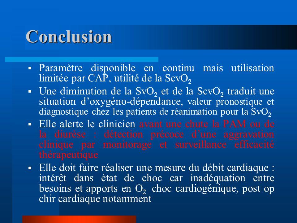 Conclusion Paramètre disponible en continu mais utilisation limitée par CAP, utilité de la ScvO 2 Une diminution de la SvO 2 et de la ScvO 2 traduit u