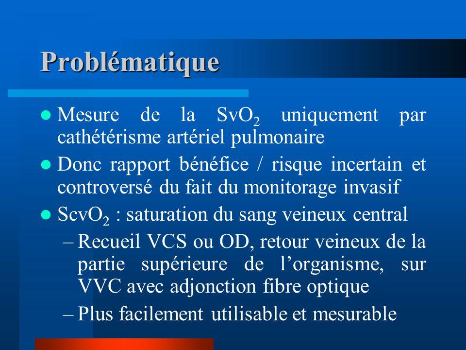Place de la SvO 2 en pratique clinique Choc septique : –Early goal-directed therapy in treatment of severe sepsis and septic shock Rivers et al NEJM 2001 Réanimation précoce guidée par PVC, PAM, ScvO 2 les 6 premières heures : mortalité de 46.5% à 30.5% par remplissage, transfusion et dobutamine –De plus, mortalité si PAM<65 mmHg ou si SvO 2 <70% Varpula Intensive Care Med 2005 Lepape Ann Fr Anesth Reanim 2007 Anémie, hémorragie, per opératoire : –Van der Linden J Appl Physiol 1991 – 88% à 78% de la Svo2 pour une de 15% de la masse sanguine – Hb DC sauf en anesthésie : surv oxygénation tissulaire optimale, SvO2 indicateur précoce du saignement si SvO2<70% indication de transfusion