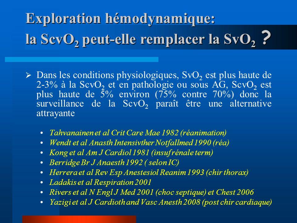Dans les conditions physiologiques, SvO 2 est plus haute de 2-3% à la ScvO 2 et en pathologie ou sous AG, ScvO 2 est plus haute de 5% environ (75% con