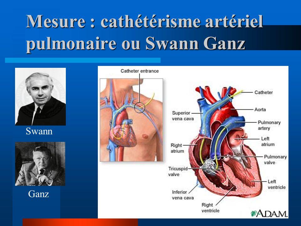Mesure : cathétérisme artériel pulmonaire ou Swann Ganz Swann Ganz