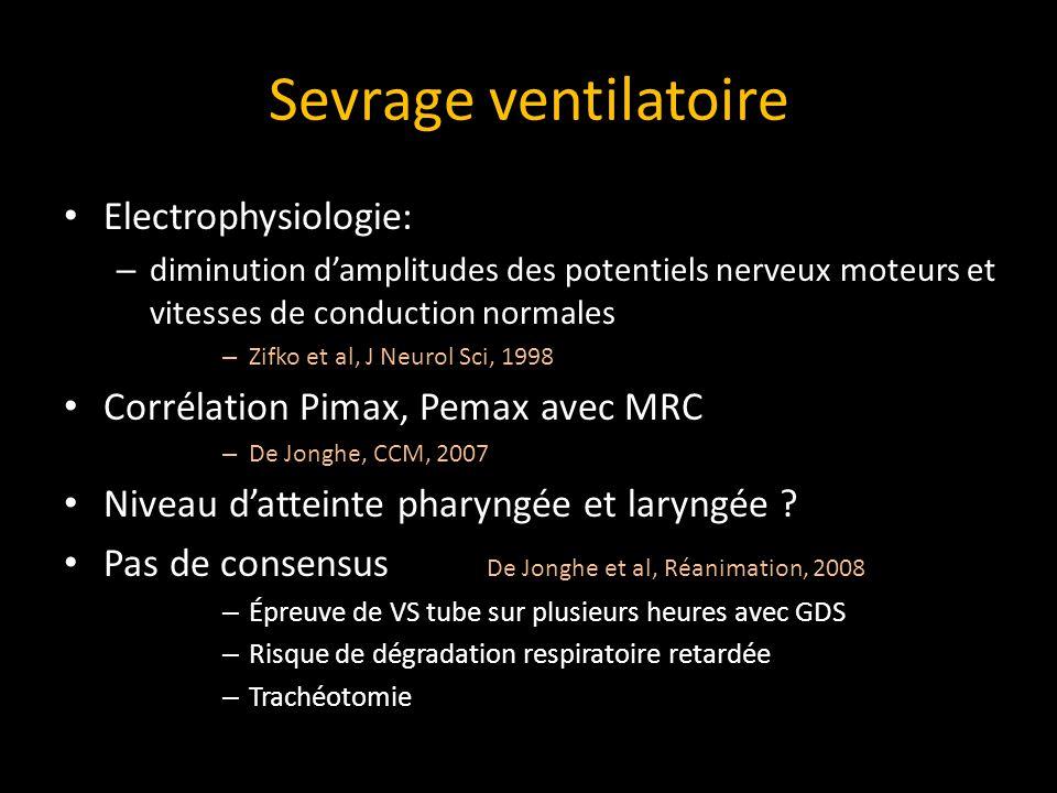 Sevrage ventilatoire Electrophysiologie: – diminution damplitudes des potentiels nerveux moteurs et vitesses de conduction normales – Zifko et al, J Neurol Sci, 1998 Corrélation Pimax, Pemax avec MRC – De Jonghe, CCM, 2007 Niveau datteinte pharyngée et laryngée .