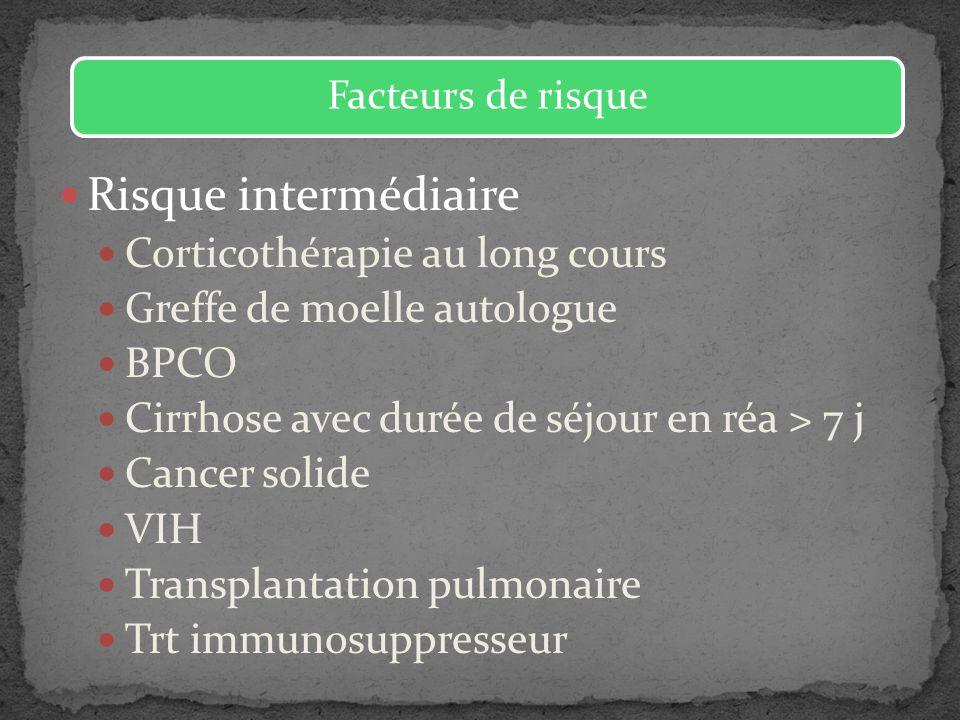 Risque intermédiaire Corticothérapie au long cours Greffe de moelle autologue BPCO Cirrhose avec durée de séjour en réa > 7 j Cancer solide VIH Transp