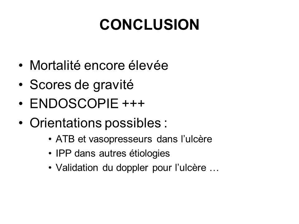 CONCLUSION Mortalité encore élevée Scores de gravité ENDOSCOPIE +++ Orientations possibles : ATB et vasopresseurs dans lulcère IPP dans autres étiolog