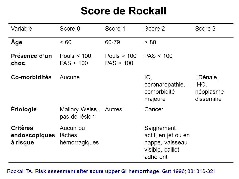 Score de Rockall VariableScore 0Score 1Score 2Score 3 Âge< 6060-79> 80 Présence dun choc Pouls 100 Pouls > 100 PAS > 100 PAS < 100 Co-morbiditésAucune