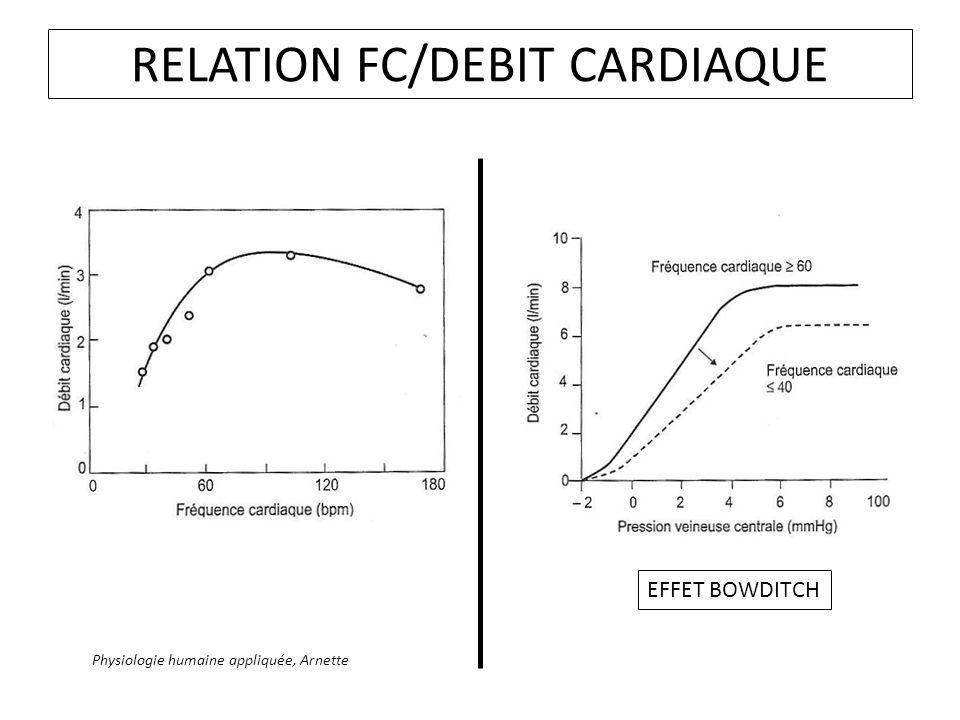 RELATION FC/DEBIT CARDIAQUE EFFET BOWDITCH Physiologie humaine appliquée, Arnette