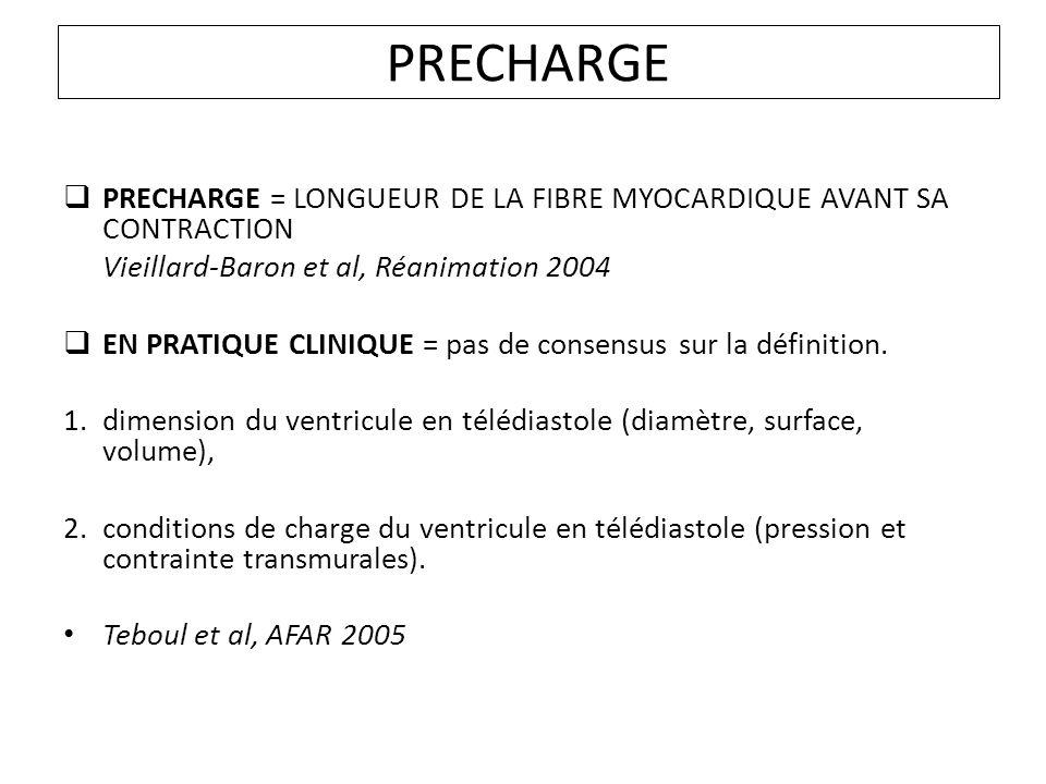 PRECHARGE PRECHARGE = LONGUEUR DE LA FIBRE MYOCARDIQUE AVANT SA CONTRACTION Vieillard-Baron et al, Réanimation 2004 EN PRATIQUE CLINIQUE = pas de consensus sur la définition.
