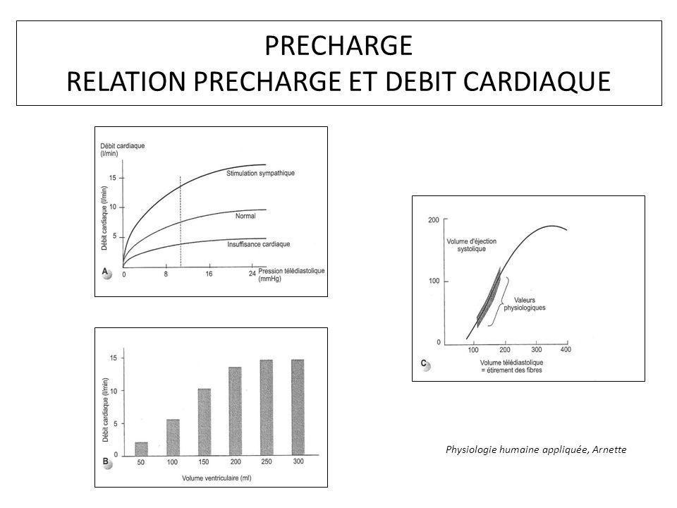 PRECHARGE RELATION PRECHARGE ET DEBIT CARDIAQUE Physiologie humaine appliquée, Arnette