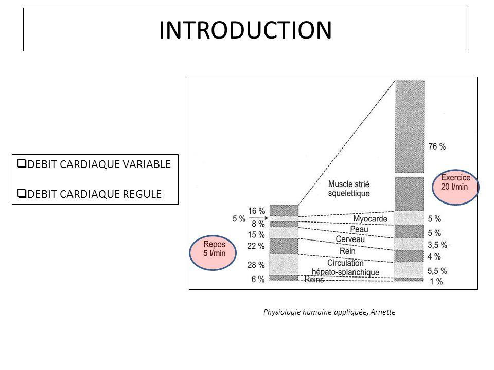 INTRODUCTION DEBIT CARDIAQUE VARIABLE DEBIT CARDIAQUE REGULE Physiologie humaine appliquée, Arnette