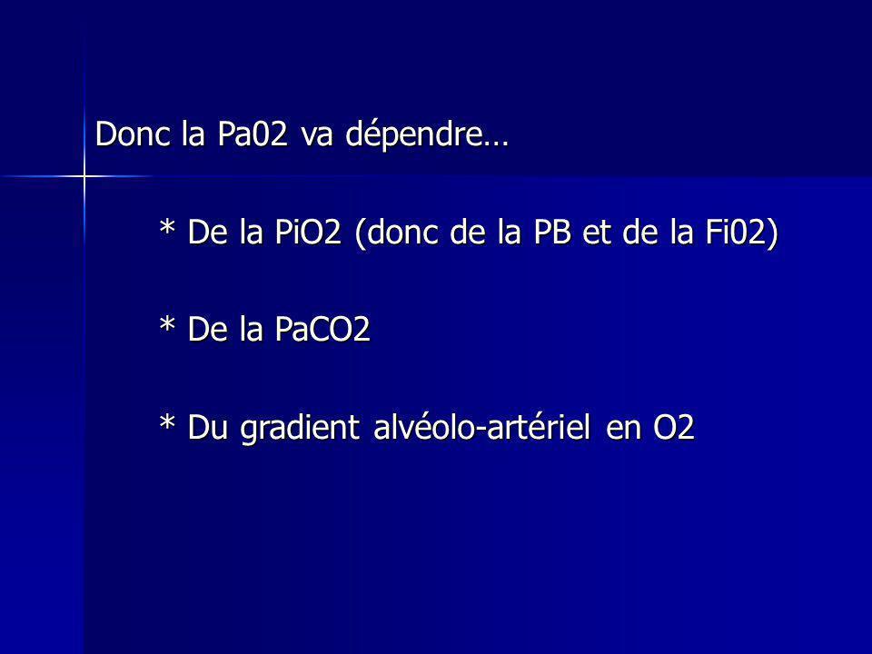 Donc la Pa02 va dépendre… * De la PiO2 (donc de la PB et de la Fi02) * De la PiO2 (donc de la PB et de la Fi02) * De la PaCO2 * De la PaCO2 * Du gradient alvéolo-artériel en O2 * Du gradient alvéolo-artériel en O2