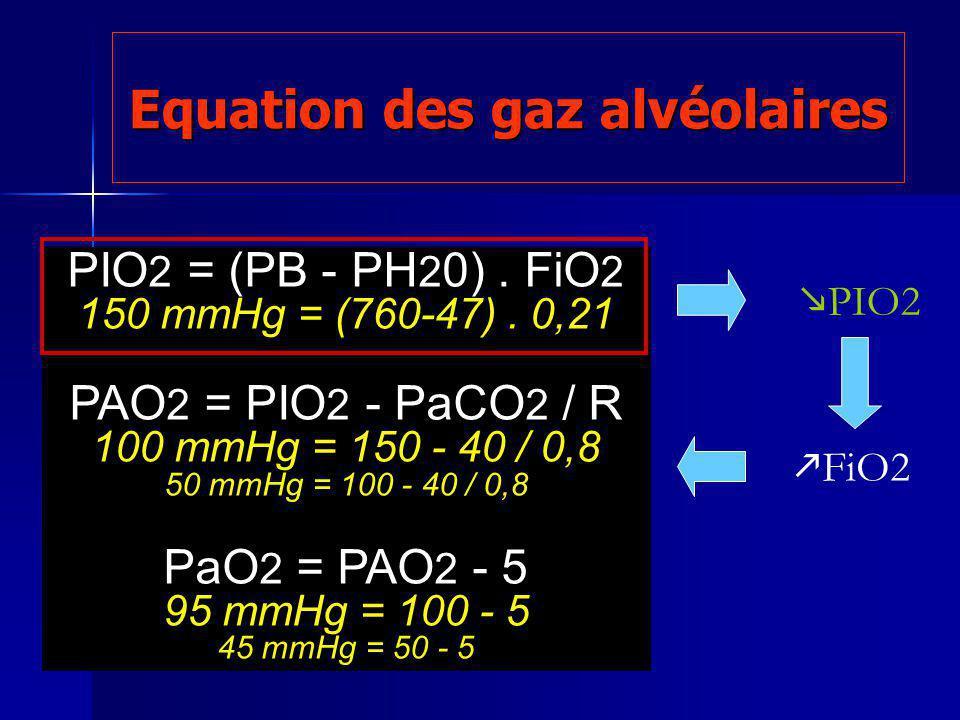 PIO 2 = (PB - PH 2 0). FiO 2 150 mmHg = (760-47). 0,21 PAO 2 = PIO 2 - PaCO 2 / R 100 mmHg = 150 - 40 / 0,8 50 mmHg = 100 - 40 / 0,8 PaO 2 = PAO 2 - 5