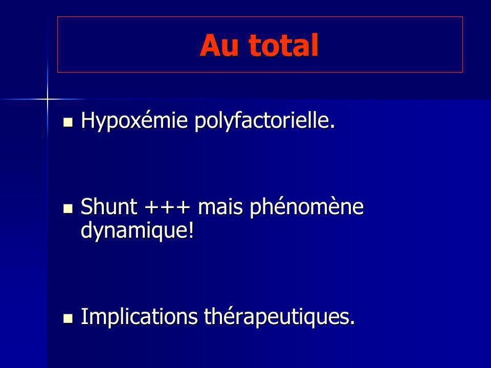 Au total Hypoxémie polyfactorielle. Hypoxémie polyfactorielle. Shunt +++ mais phénomène dynamique! Shunt +++ mais phénomène dynamique! Implications th