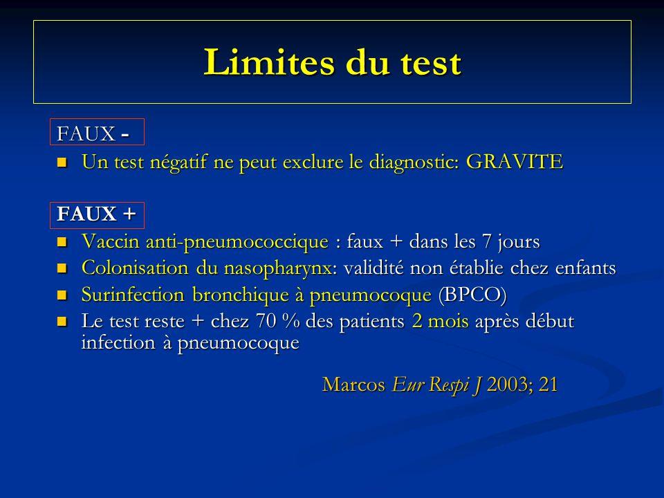 Limites du test FAUX - Un test négatif ne peut exclure le diagnostic: GRAVITE Un test négatif ne peut exclure le diagnostic: GRAVITE FAUX + Vaccin ant