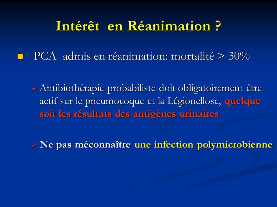 Intérêt en Réanimation ? PCA admis en réanimation: mortalité > 30% PCA admis en réanimation: mortalité > 30% Antibiothérapie probabiliste doit obligat