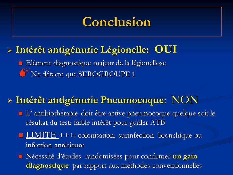 Conclusion Intérêt antigénurie Légionelle: OUI Intérêt antigénurie Légionelle: OUI Elément diagnostique majeur de la légionellose Elément diagnostique