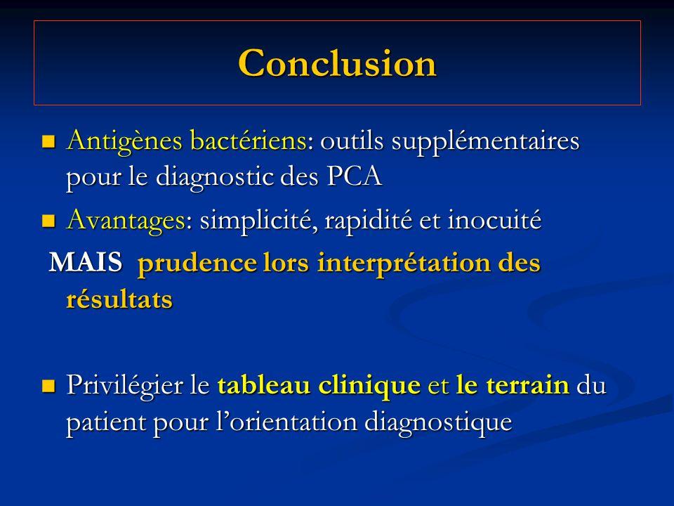 Conclusion Antigènes bactériens: outils supplémentaires pour le diagnostic des PCA Antigènes bactériens: outils supplémentaires pour le diagnostic des