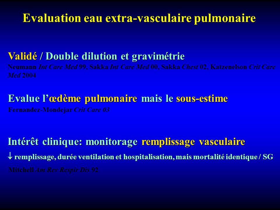 Evaluation eau extra-vasculaire pulmonaire Intérêt clinique: monitorage remplissage vasculaire remplissage, durée ventilation et hospitalisation, mais