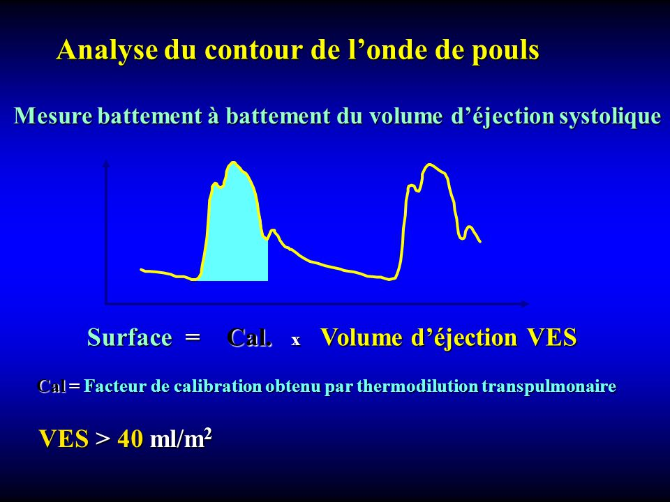 Analyse du contour de londe de pouls Surface = Cal. x Volume déjection VES Cal = Facteur de calibration obtenu par thermodilution transpulmonaire Mesu