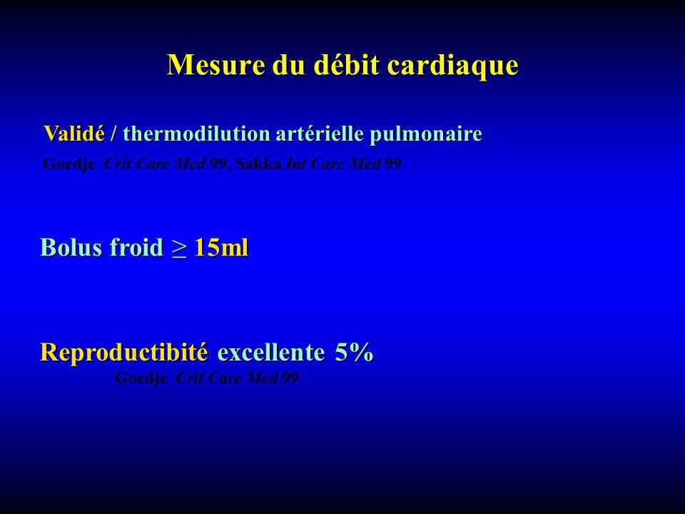 Mesure du débit cardiaque Validé / thermodilution artérielle pulmonaire Goedje Crit Care Med 99, Sakka Int Care Med 99 Bolus froid 15ml Reproductibité excellente 5% Goedje Crit Care Med 99