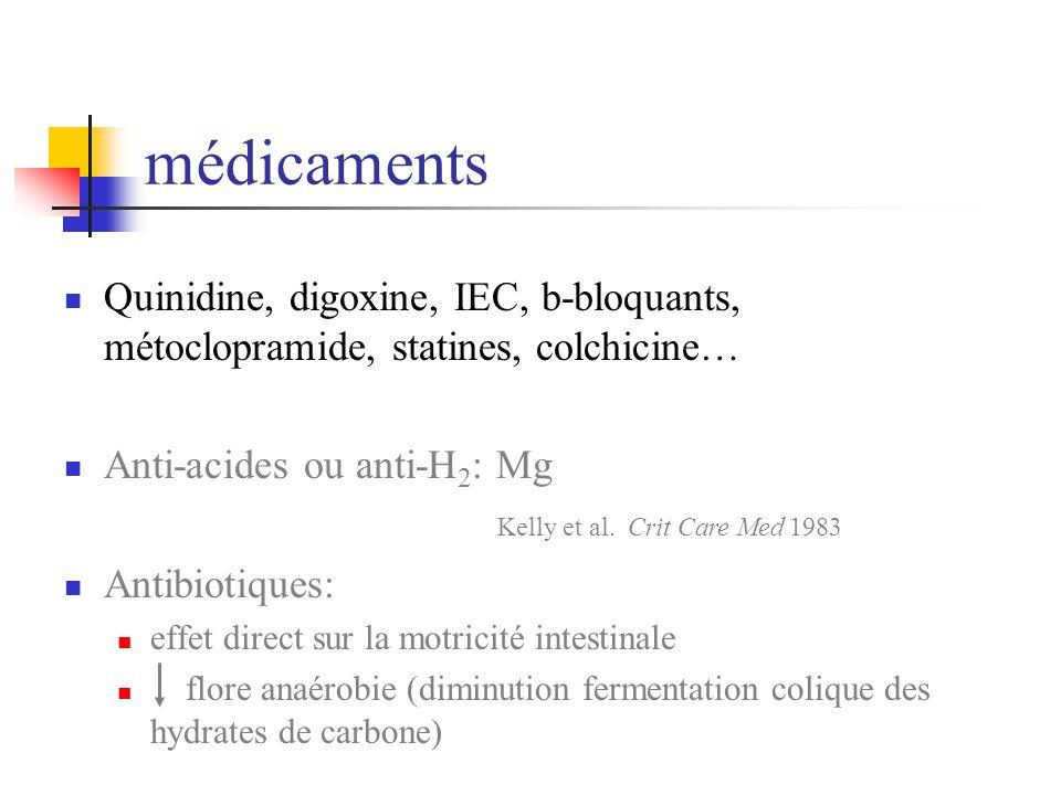 médicaments Quinidine, digoxine, IEC, b-bloquants, métoclopramide, statines, colchicine… Anti-acides ou anti-H 2 : Mg Antibiotiques: effet direct sur