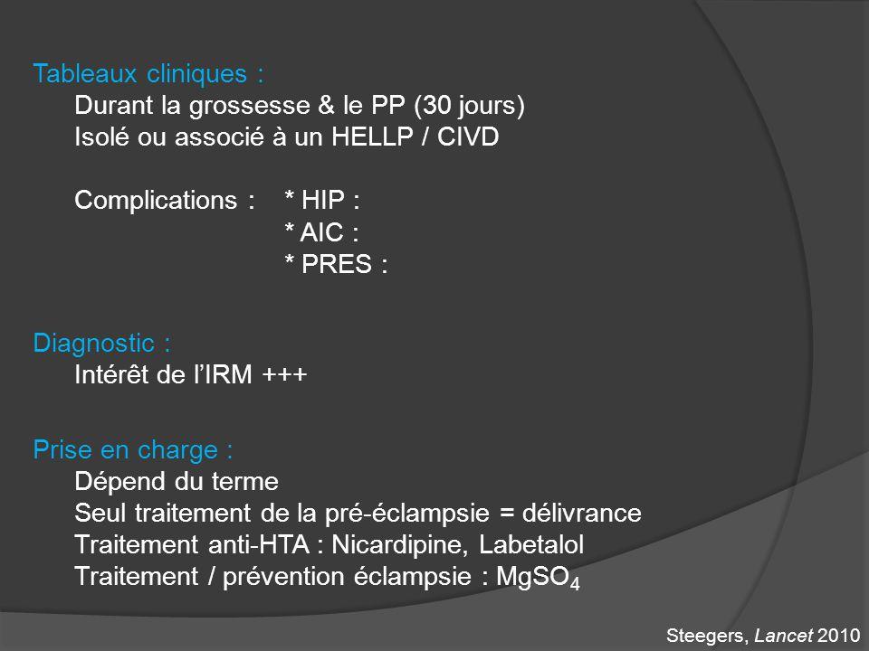 Tableaux cliniques : Durant la grossesse & le PP (30 jours) Isolé ou associé à un HELLP / CIVD Complications :* HIP : * AIC : * PRES : Diagnostic : In