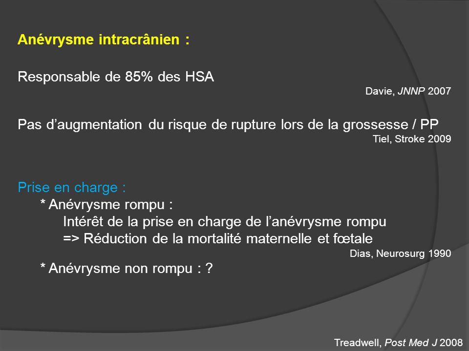Anévrysme intracrânien : Pas daugmentation du risque de rupture lors de la grossesse / PP Tiel, Stroke 2009 Prise en charge : * Anévrysme rompu : Inté