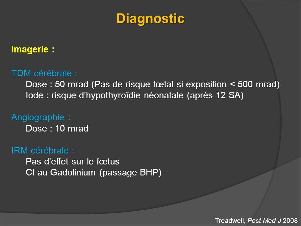 Diagnostic TDM cérébrale : Dose : 50 mrad (Pas de risque fœtal si exposition < 500 mrad) Iode : risque dhypothyroïdie néonatale (après 12 SA) Angiogra