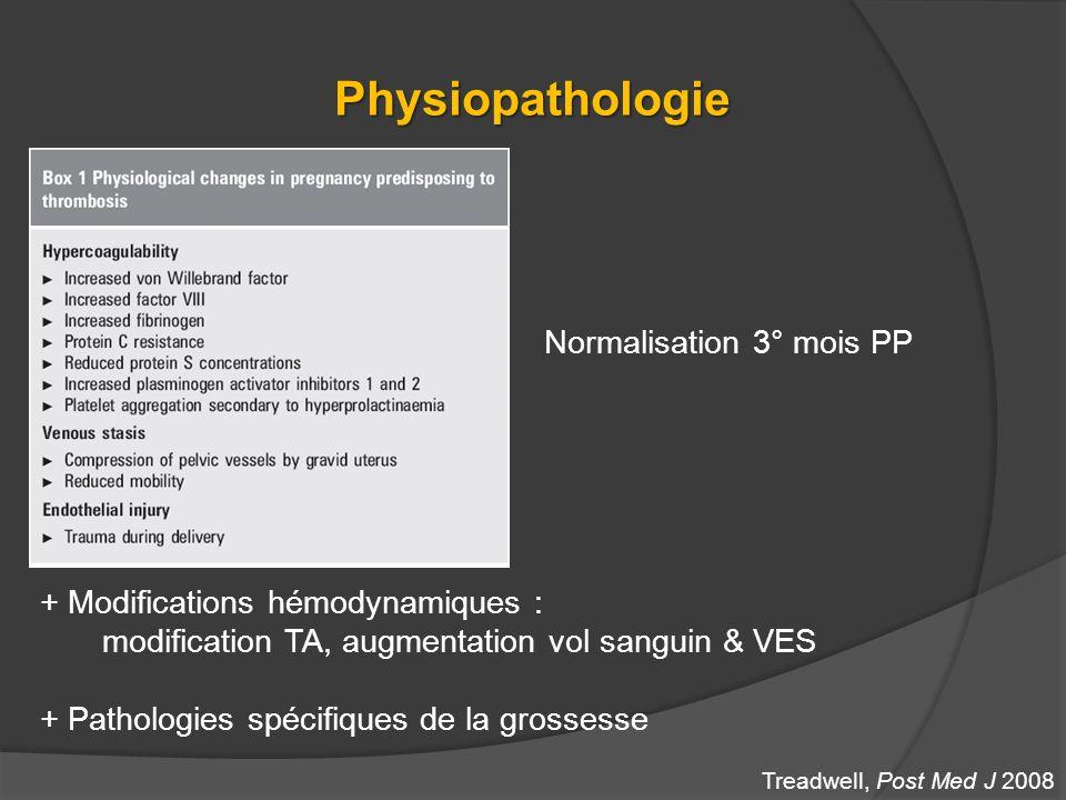 Cardiomyopathie du péri-partum: Définition : Défaillance cardiaque secondaire à une dysfonction systolique du VG (cardiopathie dilatée) Apparait entre le dernier mois de grossesse et le 5° mois du PP Sans antécédent cardiaque / sans autre étiologie Diagnostic : ECG : normal BNP : élevés ETT / ETO : dilatation VG, thrombus VG Complications : AIC cardioembolique : 5% Sliwa, Eur J Heart Fail 2010 Treadwell, Post Med J 2008 Davies, JNNP 2007