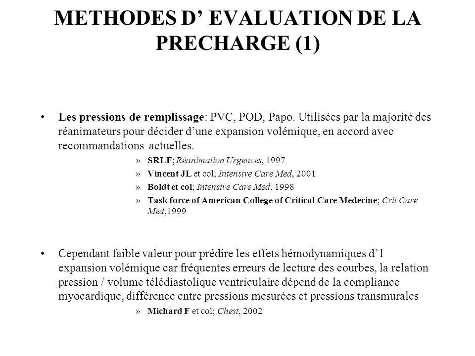 METHODES D EVALUATION DE LA PRECHARGE (1) Les pressions de remplissage: PVC, POD, Papo. Utilisées par la majorité des réanimateurs pour décider dune e