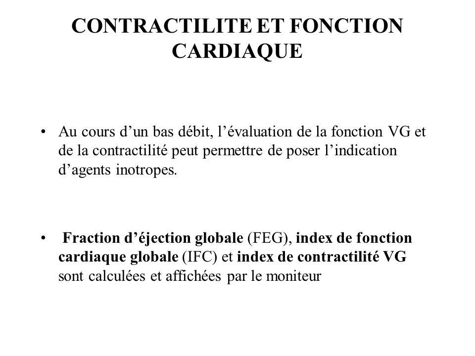 CONTRACTILITE ET FONCTION CARDIAQUE Au cours dun bas débit, lévaluation de la fonction VG et de la contractilité peut permettre de poser lindication dagents inotropes.