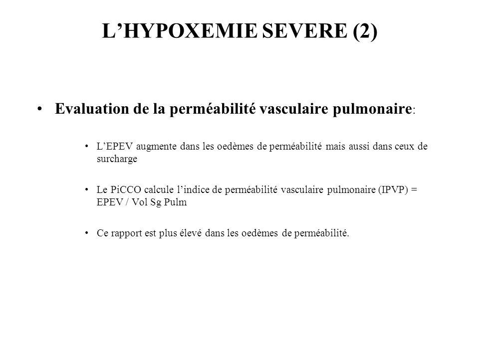 LHYPOXEMIE SEVERE (2) Evaluation de la perméabilité vasculaire pulmonaire : LEPEV augmente dans les oedèmes de perméabilité mais aussi dans ceux de surcharge Le PiCCO calcule lindice de perméabilité vasculaire pulmonaire (IPVP) = EPEV / Vol Sg Pulm Ce rapport est plus élevé dans les oedèmes de perméabilité.