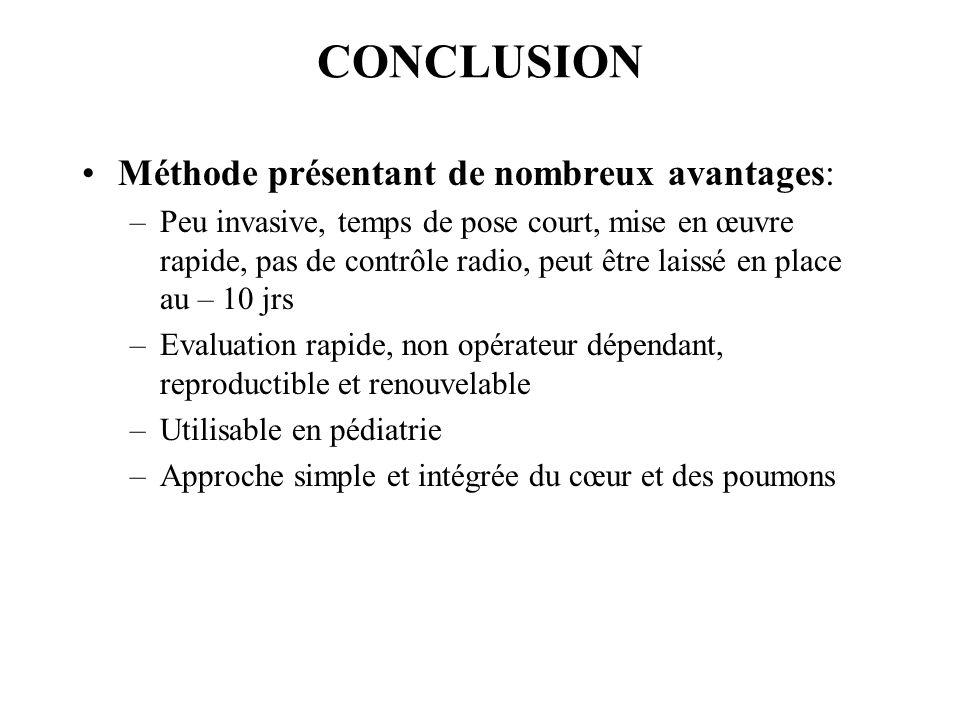 CONCLUSION Méthode présentant de nombreux avantages: –Peu invasive, temps de pose court, mise en œuvre rapide, pas de contrôle radio, peut être laissé