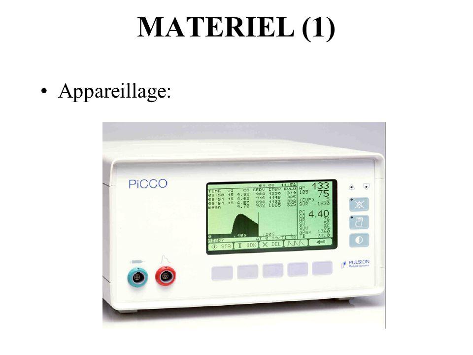 MATERIEL (2) Equipement du patient: 1 VVC 1 cathéter artériel avec thermistance